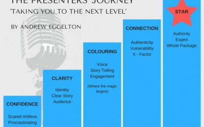 THE PRESENTER'S JOURNEY LEVEL 4:  CONNECTION